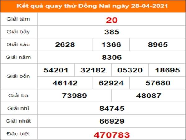 Quay thử xổ số Đồng Nai ngày 21/4/2021