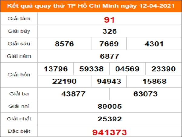 Quay thử kết quả xổ số Hồ Chí Minh ngày 12/4/2021