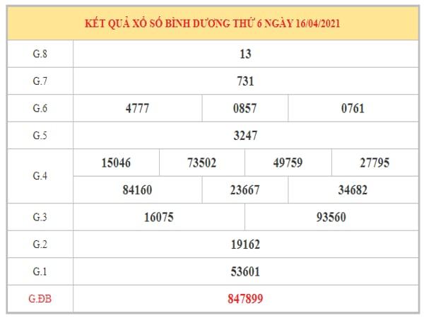 Phân tích KQXSBD ngày 23/4/2021 dựa trên kết quả kì trước