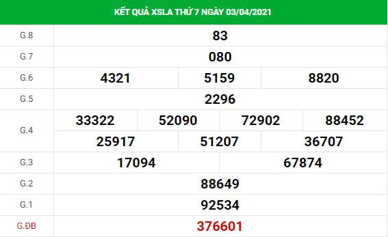 Dự đoán kết quả XS Long An Vip ngày 10/04/2021