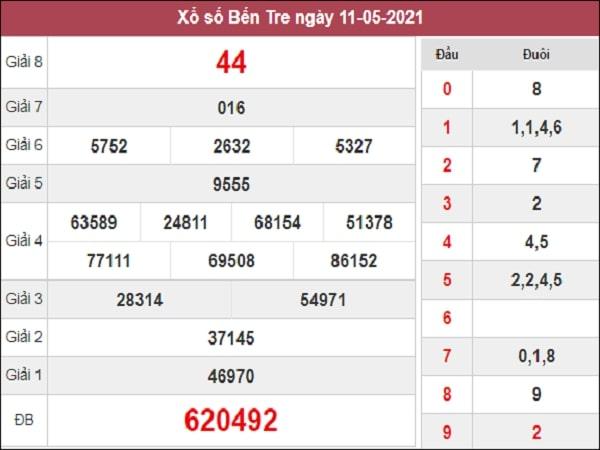 Nhận định XSBT 18/5/2021