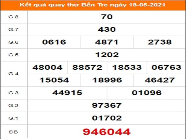 Quay thử xổ số Bến Tre ngày 18/5/2021