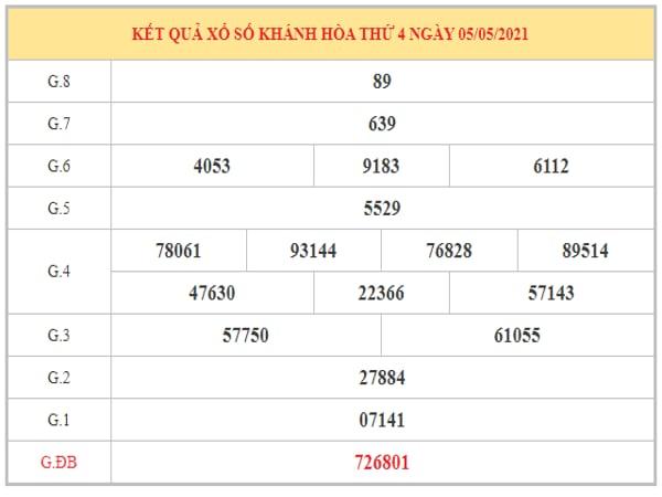Nhận định KQXSKH ngày 9/5/2021 dựa trên kết quả kì trước
