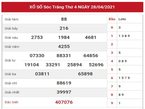 Nhận định KQXSST ngày 5/5/2021 dựa trên kết quả kì trước