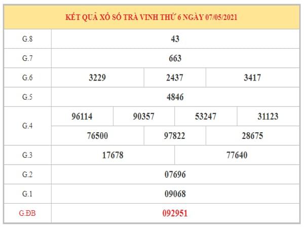 Phân tích KQXSTV ngày 14/5/2021 dựa trên kết quả kì trước