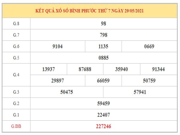 Dự đoán XSBP ngày 5/6/2021 dựa trên kết quả kì trước