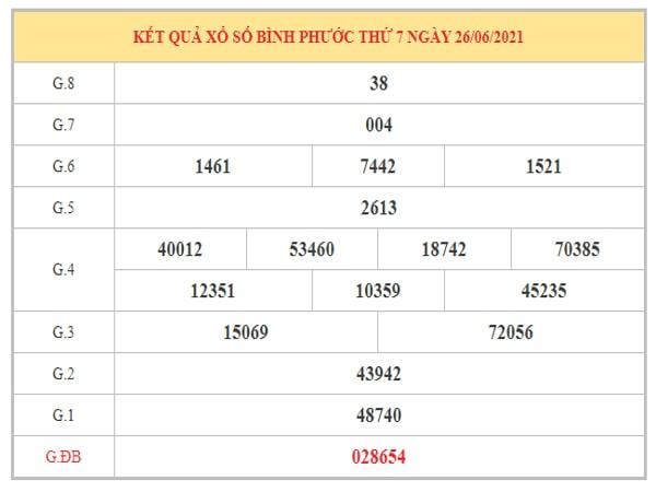 Phân tích KQXSBP ngày 3/7/2021 dựa trên kết quả kì trước