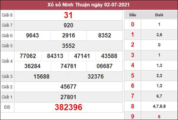 Thống kê XSNT 9/7/2021 thứ 6 chốt cặp số may mắn