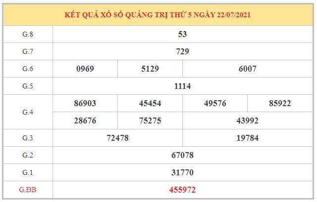 Phân tích KQXSQT ngày 29/7/2021 dựa trên kết quả kì trước