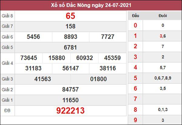 Nhận định KQXSDNO 14/8/2021 thứ 7 miễn phí chuẩn xác