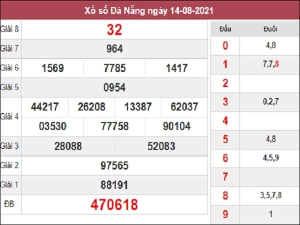 Dự đoán XSDNG 18-08-2021