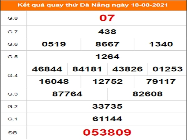 Quay thử Đà Nẵng ngày 18/8/2021 thứ 4