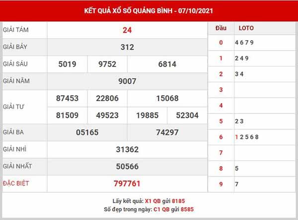 Phân tích XSQB ngày 14/10/2021 - Phân tích đài xổ số Quảng Bình thứ 5