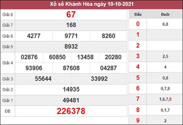 Thống kê KQXSKH 13/10/2021 thứ 4 chi tiết miễn phí